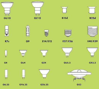 led lampen alle beschikbare typen voor de laagste prijs. Black Bedroom Furniture Sets. Home Design Ideas